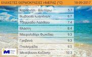 Οι ελάχιστες θερμοκρασίες της ημέρας σε Βλάστη, Πτολεμαΐδα και Μεσόβουνο!