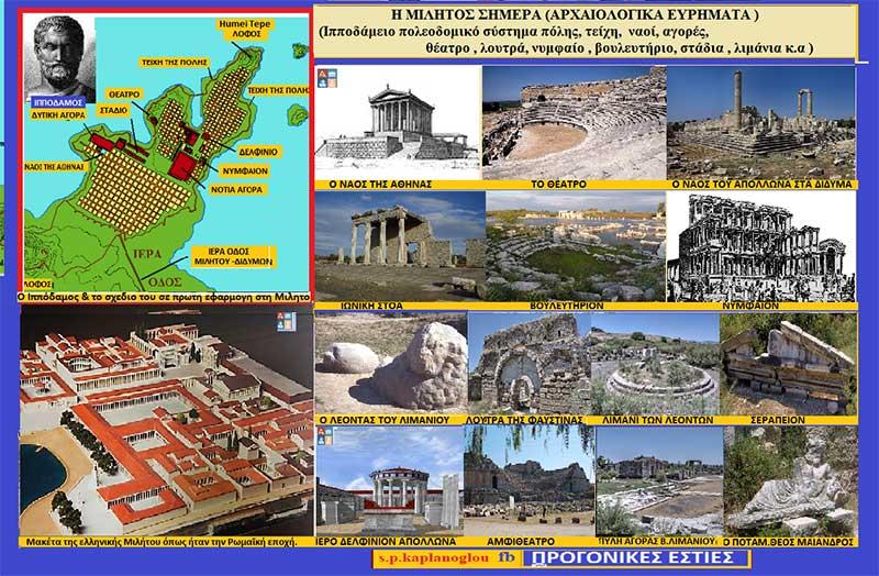 Η Μίλητος σήμερα – Αρχαιολογικά ευρήματα (Ιπποδάμειο πολεοδομικό σύστημα πόλης,τείχη, ναοί, αγορές, θέατρο, λουτρά, νυμφαίο, βουλευτήριο, στάδια, λιμάνια κ.α )