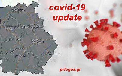 77 κρούσματα σήμερα στη Δυτική Μακεδονία – 22 στην Π.Ε. Κοζάνης