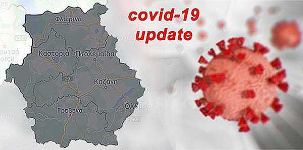 140 κρούσματα στη Δυτική Μακεδονία – Αύξηση με 54 κρούσματα στην Π.Ε. Κοζάνης