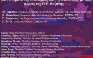 Διαδικτυακή εκδήλωση -συζήτηση της Νομαρχιακής Επιτροπής του ΣΥΡΙΖΑ-ΠΣ Κοζάνης για θέματα οικονομίας και ανάπτυξης