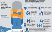 Χρήσιμες συμβουλές για την προφύλαξη και προστασία των παιδιών από πράξεις ασέλγειας ή κακοποίησης