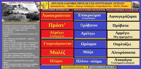 Λέξεις και φράσεις τη ποντιακής διαλέκτου μεαρχαιοελληνικές ρίζες Αφουκρούνταν, Πρόατ' ,Αλμέγω. Ανάλμεχτα, Γουρνιάγουνταν, Μαλέζ ,Πλύμιν