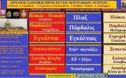 Ερμηνεία ποντιακών λέξεων και φράσεων με αρχαιοελληνική προέλευση