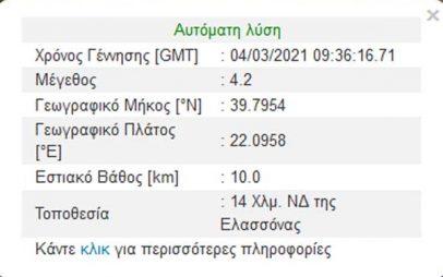 Νέος μετασεισμός κούνησε την Κοζάνη-4,2 της κλίμακας Ρίχτερ