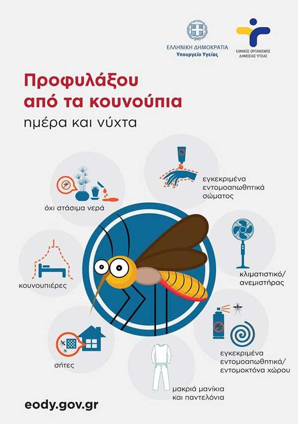 Διεύθυνση Δημόσιας Υγείας Περιφέρειας Δυτικής Μακεδονίας:Προστασία από τα κουνούπια