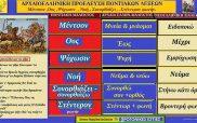 Λέξεις και φράσεις της ποντιακής διαλέκτου με ρίζες από την αρχαιοελληνική διάλεκτο: Μέντσον, Ους, Ψύχωσιν, Νοή, Συνορθιάζει, Στέντερον φωνήν