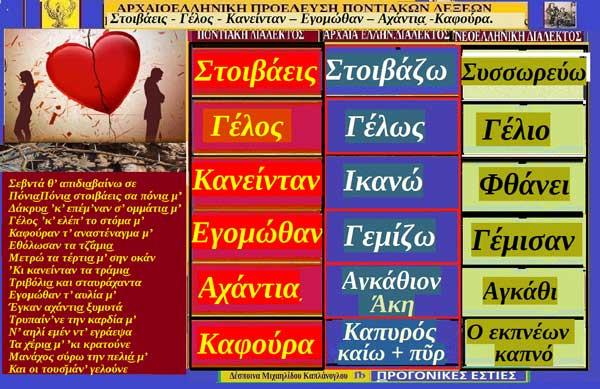 Λέξεις και φράσεις της ποντιακής διαλέκτου με αρχαιοελληνικές ρίζες: Στοιβάεις – Γέλος – Κανείνταν – Εγομώθαν – Αχάντι͜α -Καφούρα.