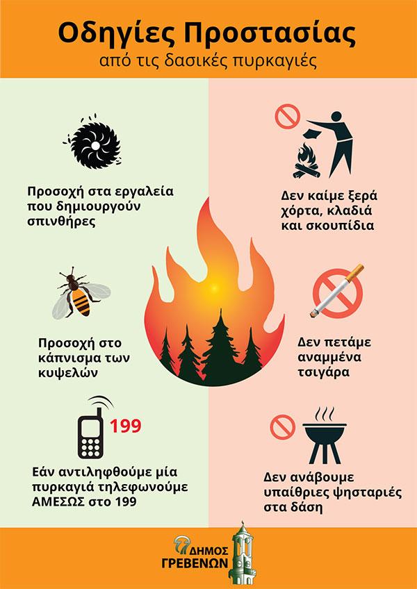 Δήμος Γρεβενών: Υψηλός κίνδυνος πυρκαγιάς τη Δευτέρα 2 Αυγούστου 2021