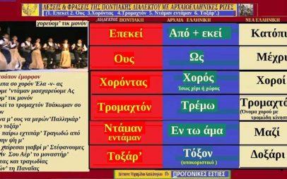 Ποντιακές λέξεις με αρχαιοελληνική προέλευση-1. Επεκεί 2. Ους 3.Χορόντας 4.Τρομαχτόν 5. Ντάμαν εντάμαν 6. Τοξάρ'